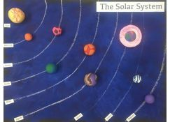 Sculpey Bake Shop™ Solar System 3D Poster Project