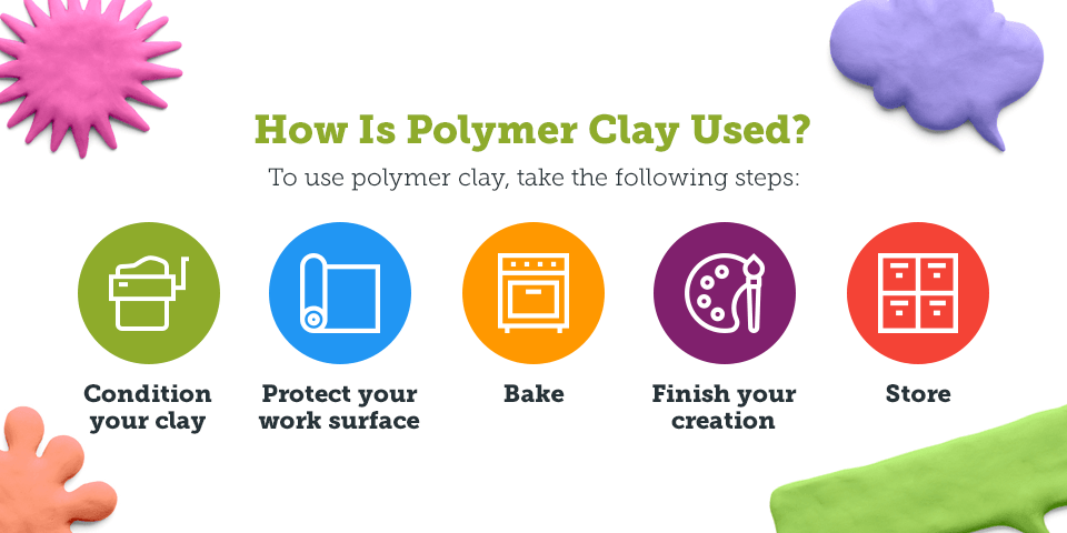 how is polymer clay used